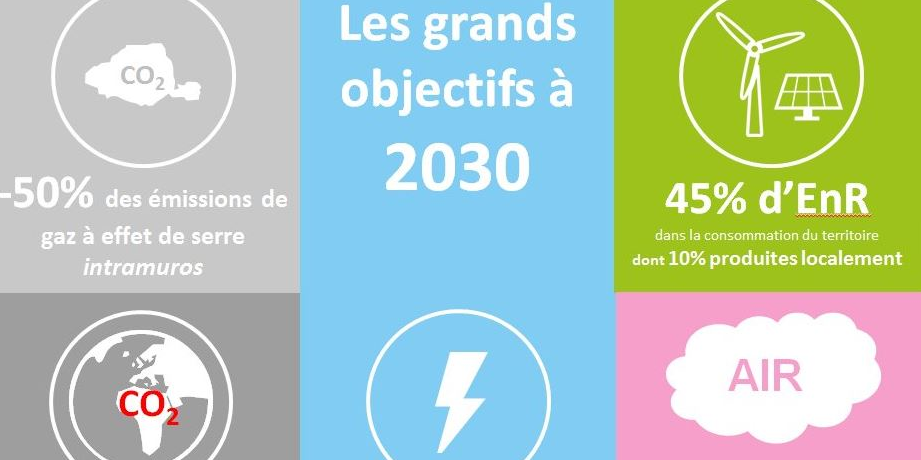 La Ville de Paris émet son 2e green bond